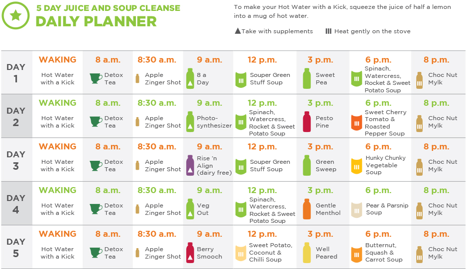 5 Day Juice And Soup Cleanse