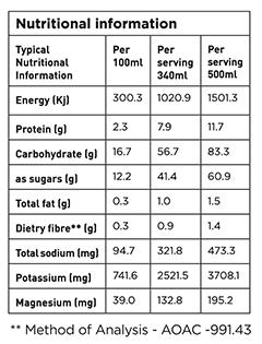Beet It Nutritional Information