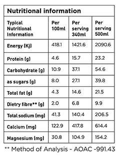 Muscle Memory Nutritional Facts