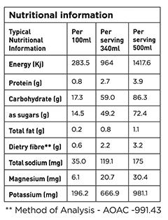 Reloaded Nutritional Information