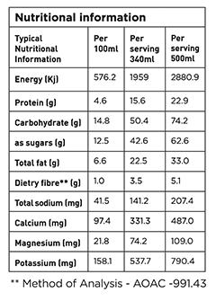 Level Up Nutritional Information